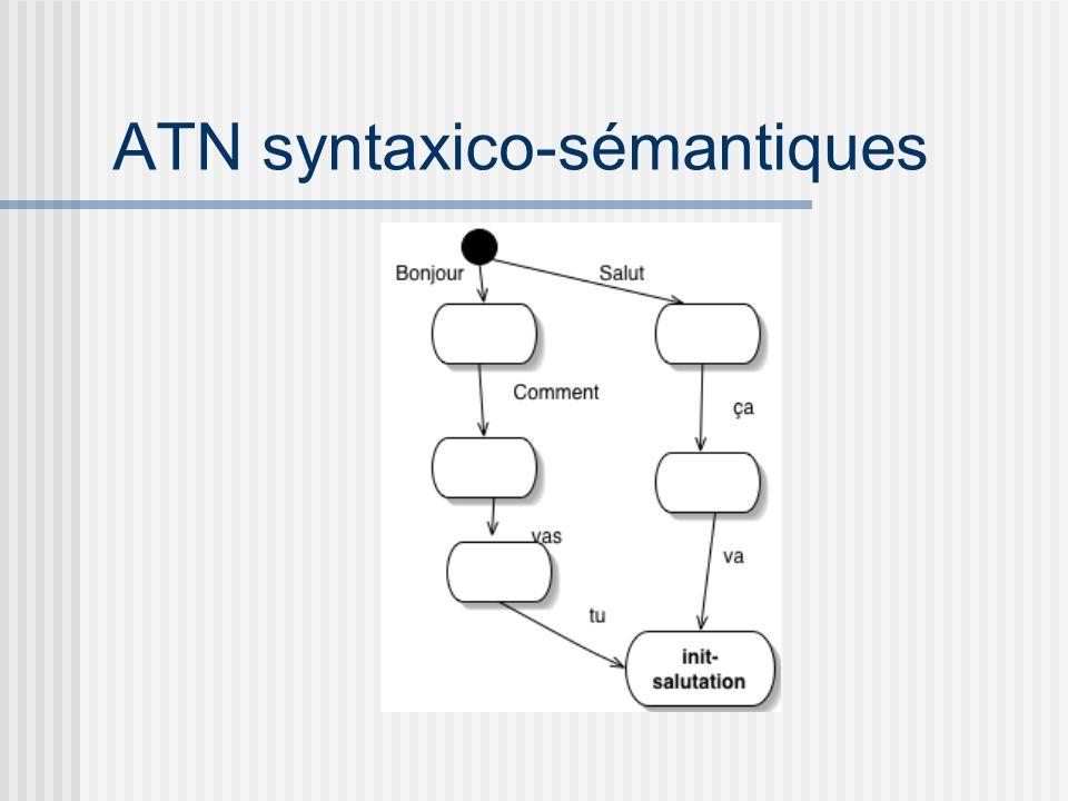 ATN syntaxico-sémantiques