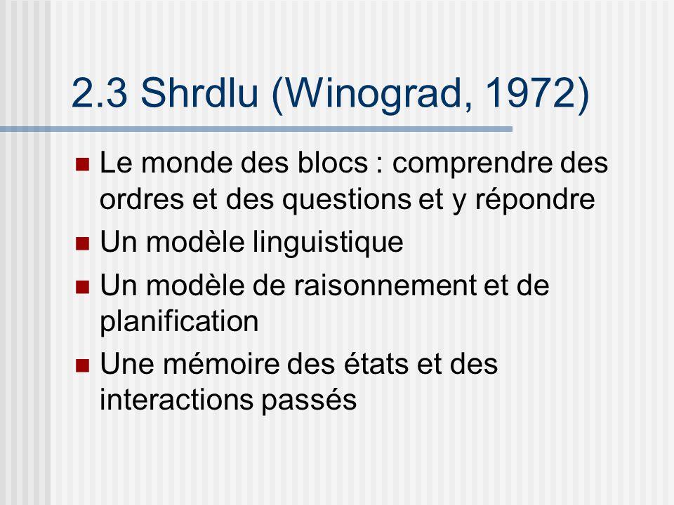 2.3 Shrdlu (Winograd, 1972) Le monde des blocs : comprendre des ordres et des questions et y répondre Un modèle linguistique Un modèle de raisonnement et de planification Une mémoire des états et des interactions passés