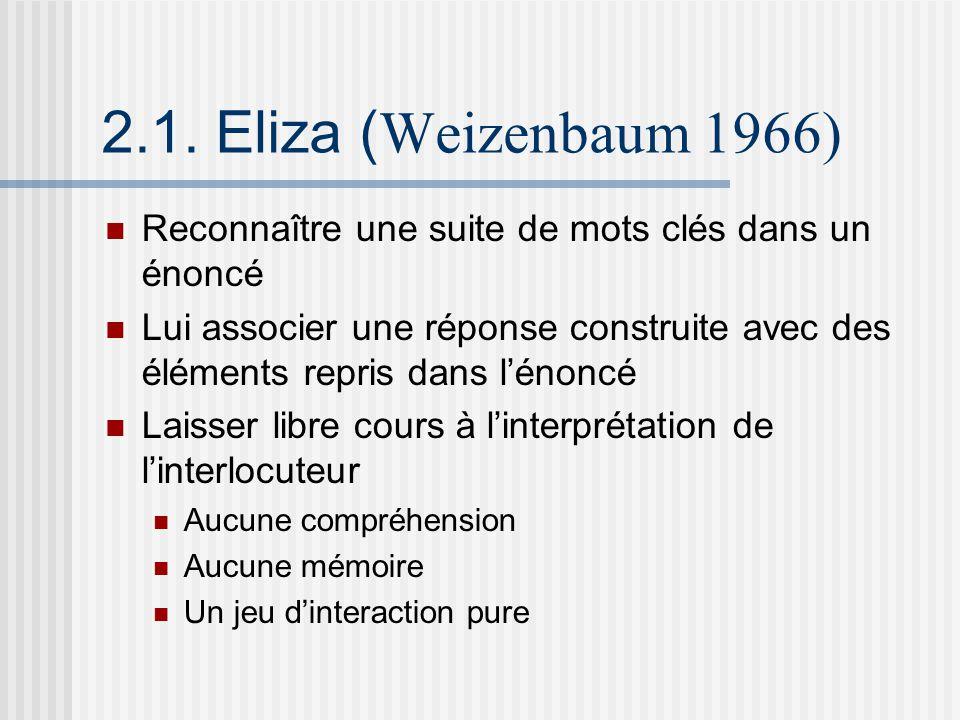 2.1. Eliza ( Weizenbaum 1966) Reconnaître une suite de mots clés dans un énoncé Lui associer une réponse construite avec des éléments repris dans léno