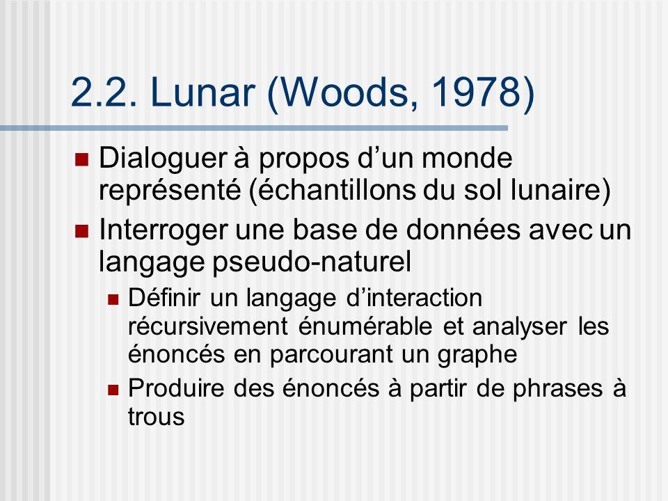 2.2. Lunar (Woods, 1978) Dialoguer à propos dun monde représenté (échantillons du sol lunaire) Interroger une base de données avec un langage pseudo-n