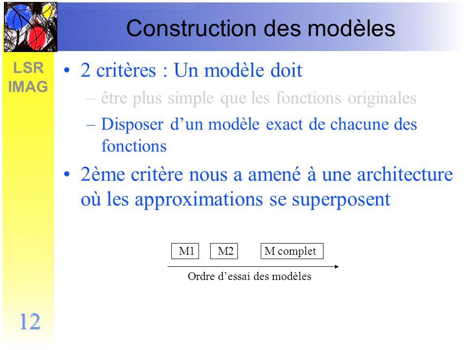 LSR IMAG 13 Plan de la présentation Introduction Choix et objectifs Orientation prise : modélisation de fonctions –Comment modéliser.