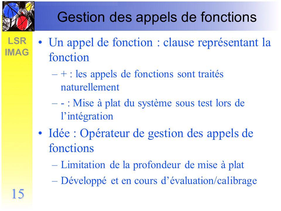 LSR IMAG 16 Gestion des appels de fonctions f g h k i j Dg(x) Di(x)