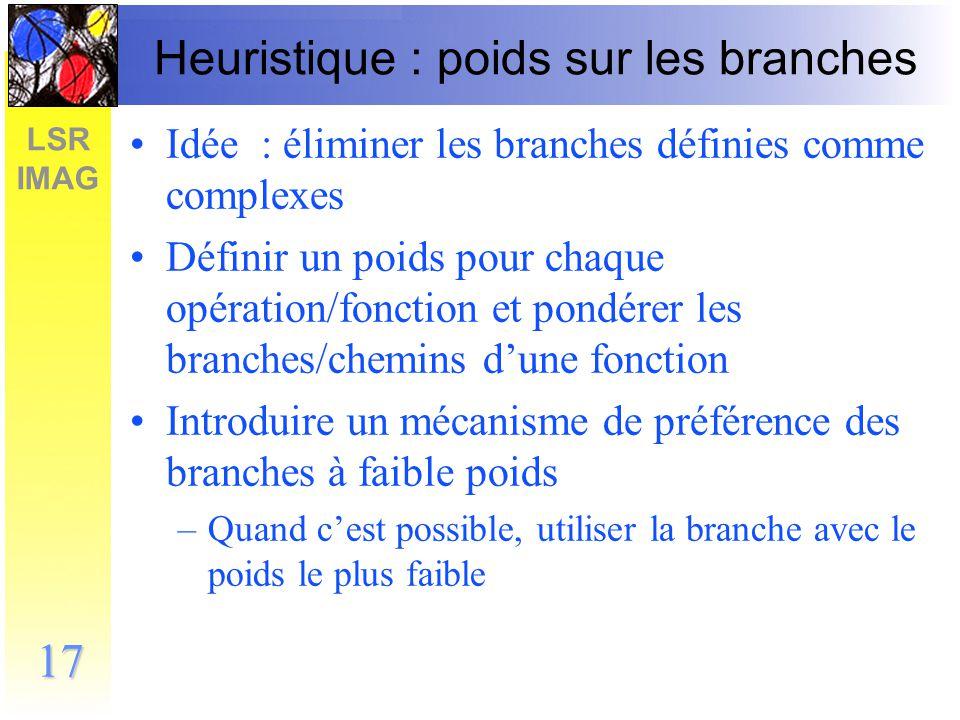 LSR IMAG 18 Poids sur les branches Int g(int x) … if Cond … else y=h(w); … Poids faible Poids très fort f g … h