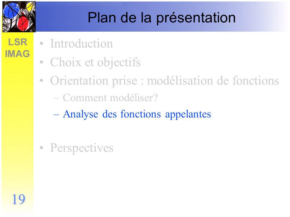 LSR IMAG 20 Analyse des fonctions appelantes 3 possibilités : 1.