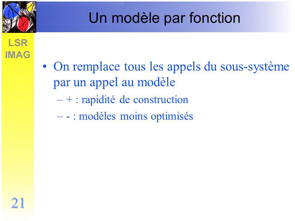 LSR IMAG 22 Un modèle par fonction et par fonction appelante On remplace tous les appels à g() dans f() par des appels à mg() –+ : existe un contexte du modèle –- : modèle général f(x) :...