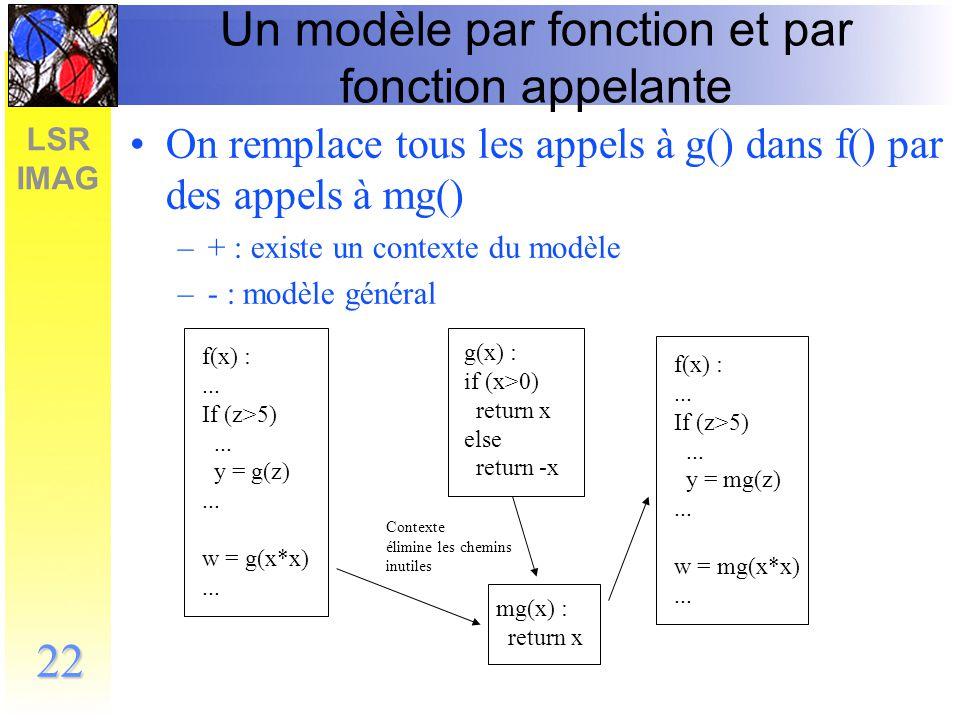 LSR IMAG 23 Un modèle par fonction appelée et par appel dans la fonction appelante Chaque appel de fonction est remplacé par un appel au modèle de la fonction pour cet appel.