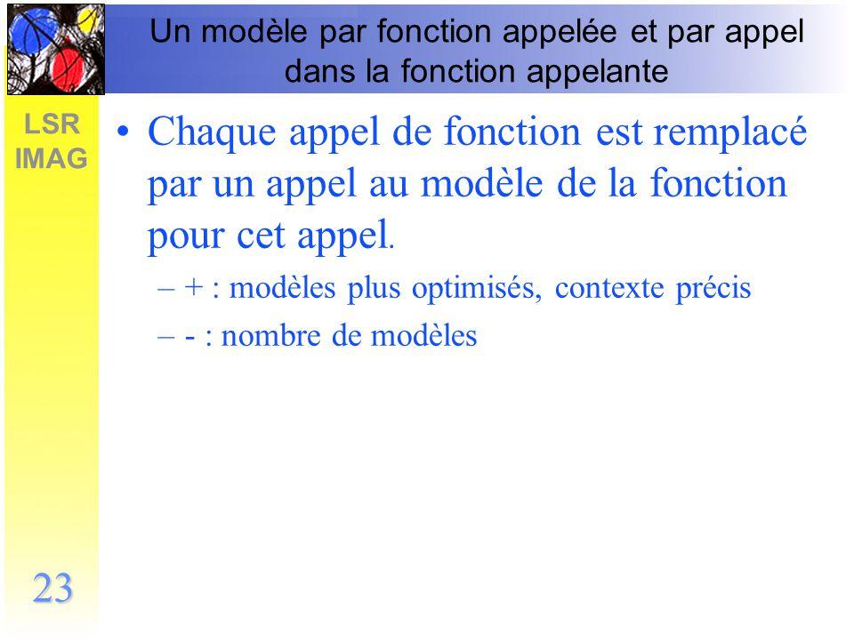 LSR IMAG 24 Un modèle par fonction appelée et par appel dans la fonction appelante f(x) :...