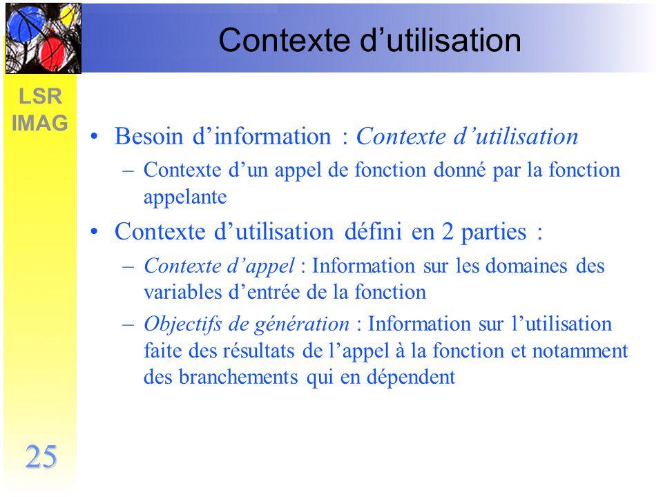 LSR IMAG 26 Un contexte dappel Int f(int x) {...If (x>0) y=g(x);...