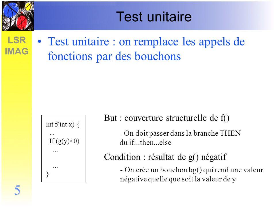 LSR IMAG 6 Extension au test dintégration Intégration : on remplace les bouchons par les véritables fonctions Problème : Les véritables fonctions ne se comportent pas comme les bouchons int f(int x) {...
