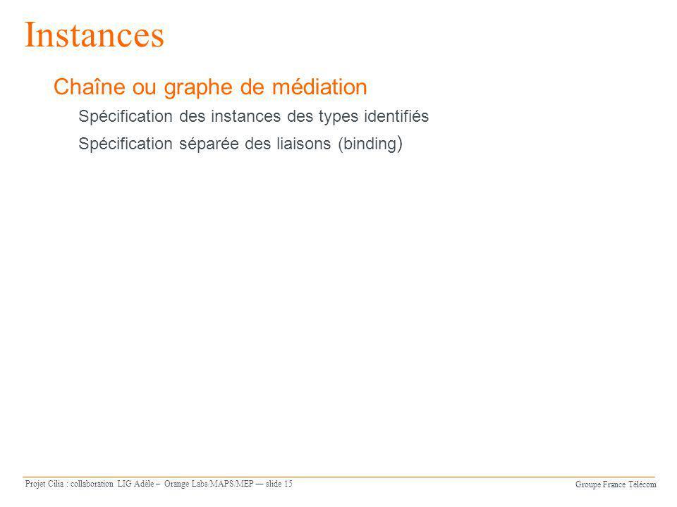 Groupe France Télécom Projet Cilia : collaboration LIG Adèle – Orange Labs/MAPS/MEP slide 15 Instances Chaîne ou graphe de médiation Spécification des