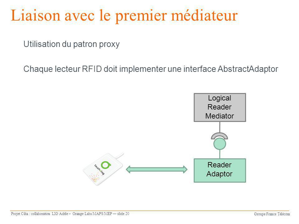 Groupe France Télécom Projet Cilia : collaboration LIG Adèle – Orange Labs/MAPS/MEP slide 20 Liaison avec le premier médiateur Utilisation du patron p