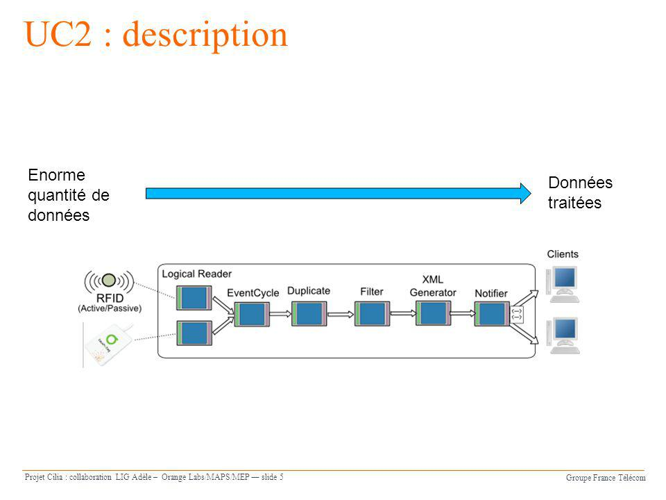 Groupe France Télécom Projet Cilia : collaboration LIG Adèle – Orange Labs/MAPS/MEP slide 5 UC2 : description Enorme quantité de données Données trait