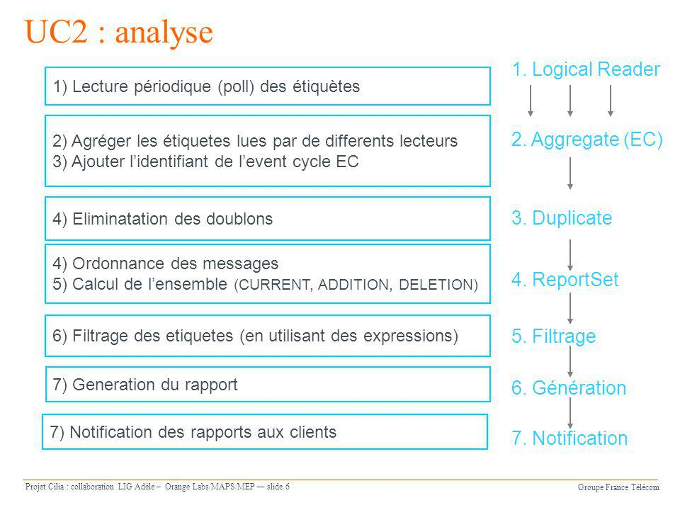 Groupe France Télécom Projet Cilia : collaboration LIG Adèle – Orange Labs/MAPS/MEP slide 6 UC2 : analyse 2) Agréger les étiquetes lues par de differe