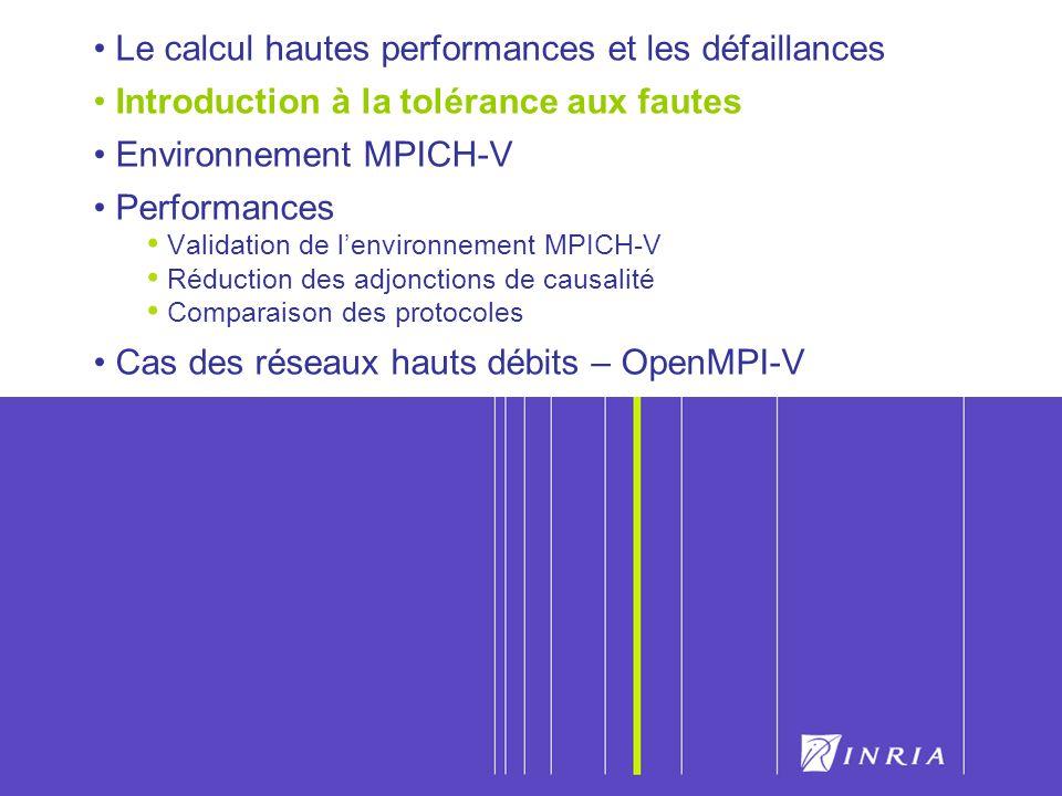 10 Le calcul hautes performances et les défaillances Introduction à la tolérance aux fautes Environnement MPICH-V Performances Validation de lenvironn