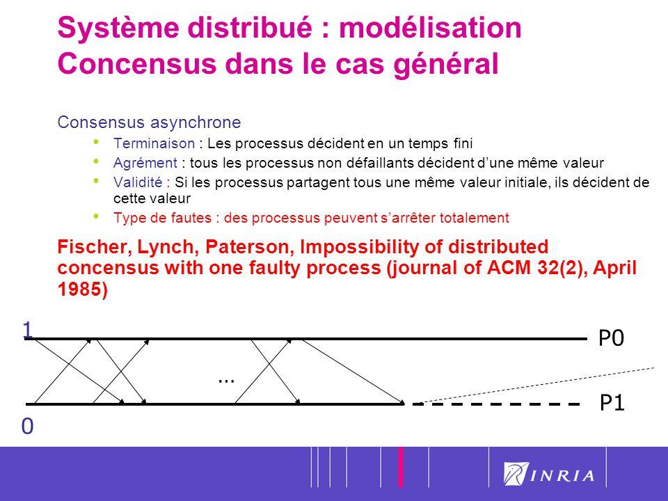 14 Système distribué : modélisation Concensus dans le cas général Consensus asynchrone Terminaison : Les processus décident en un temps fini Agrément