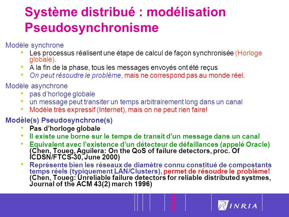 15 Modèle synchrone Les processus réalisent une étape de calcul de façon synchronisée (Horloge globale). A la fin de la phase, tous les messages envoy