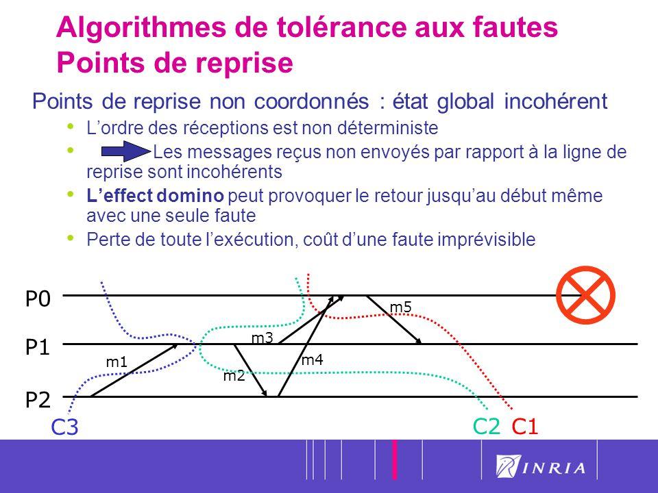 19 Algorithmes de tolérance aux fautes Points de reprise P0 P1 P2 C3 C1 m1 m2 m5 C2 m4 m3 Points de reprise non coordonnés : état global incohérent Lo
