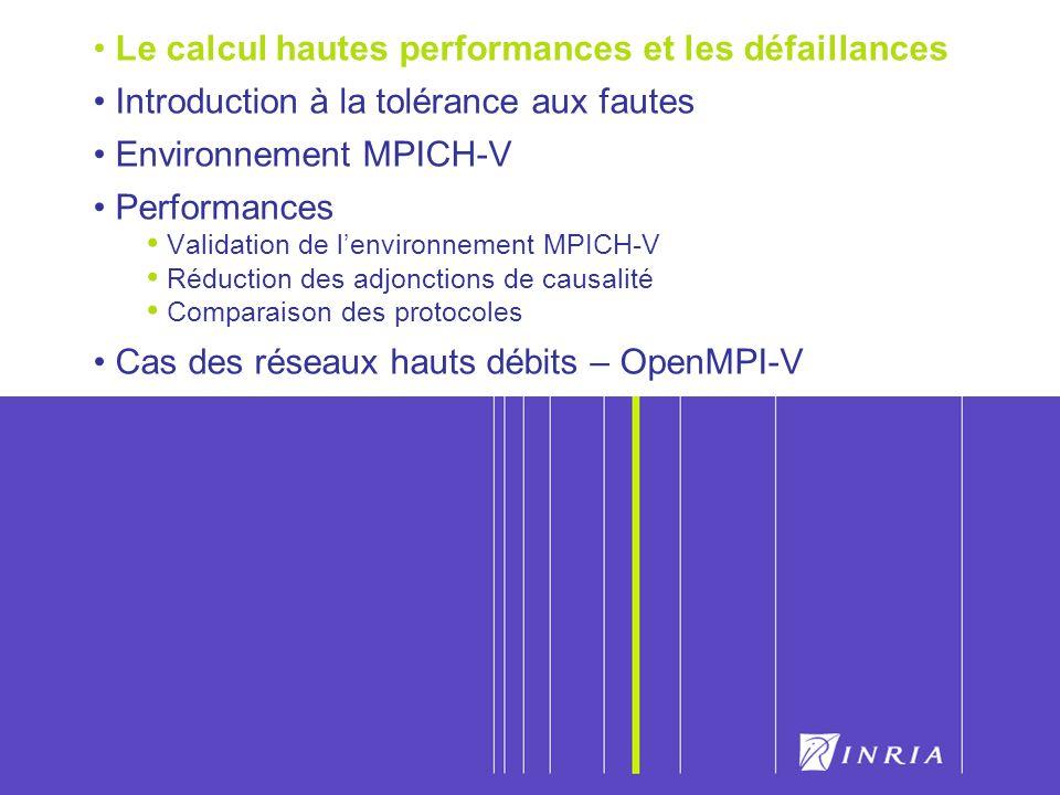 2 Le calcul hautes performances et les défaillances Introduction à la tolérance aux fautes Environnement MPICH-V Performances Validation de lenvironne