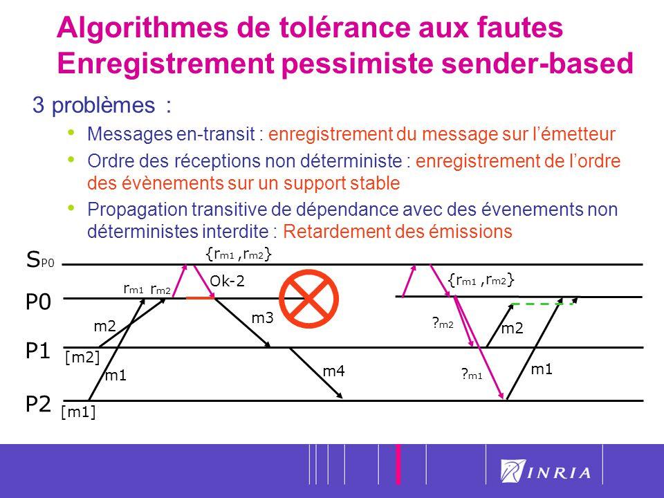 27 Algorithmes de tolérance aux fautes Enregistrement pessimiste sender-based P0 P1 P2 m1 3 problèmes : Messages en-transit : enregistrement du messag