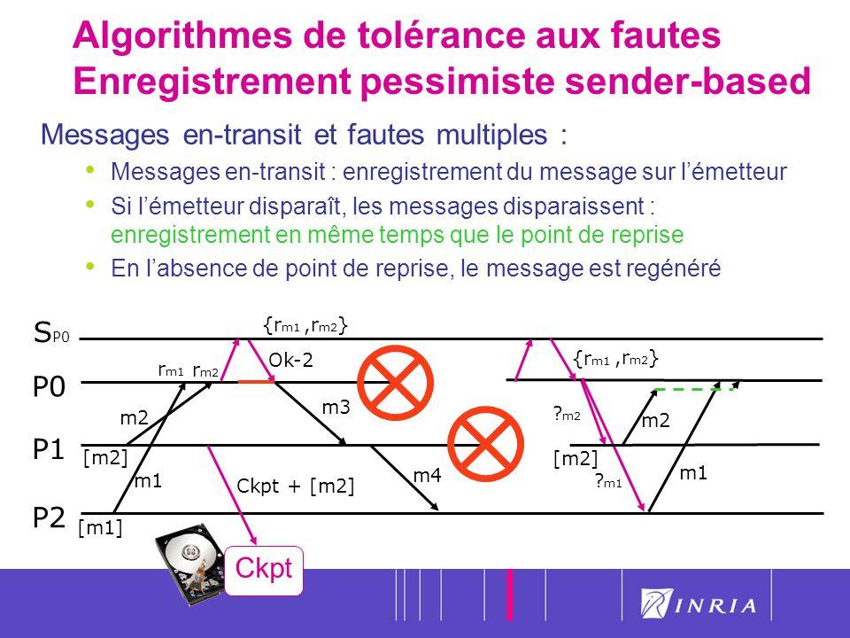 28 Algorithmes de tolérance aux fautes Enregistrement pessimiste sender-based P0 P1 P2 m1 Messages en-transit et fautes multiples : Messages en-transi