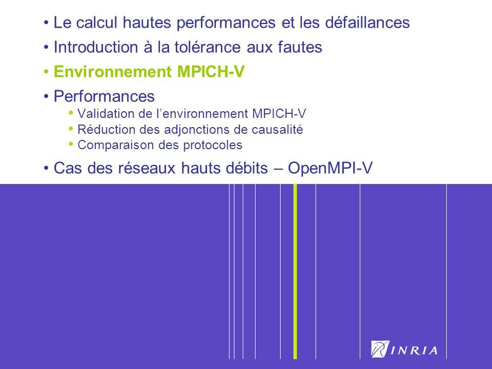 33 Le calcul hautes performances et les défaillances Introduction à la tolérance aux fautes Environnement MPICH-V Performances Validation de lenvironn