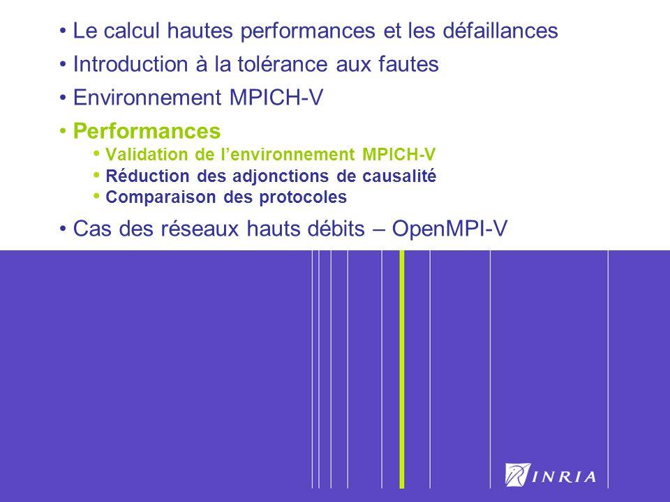 41 Le calcul hautes performances et les défaillances Introduction à la tolérance aux fautes Environnement MPICH-V Performances Validation de lenvironn