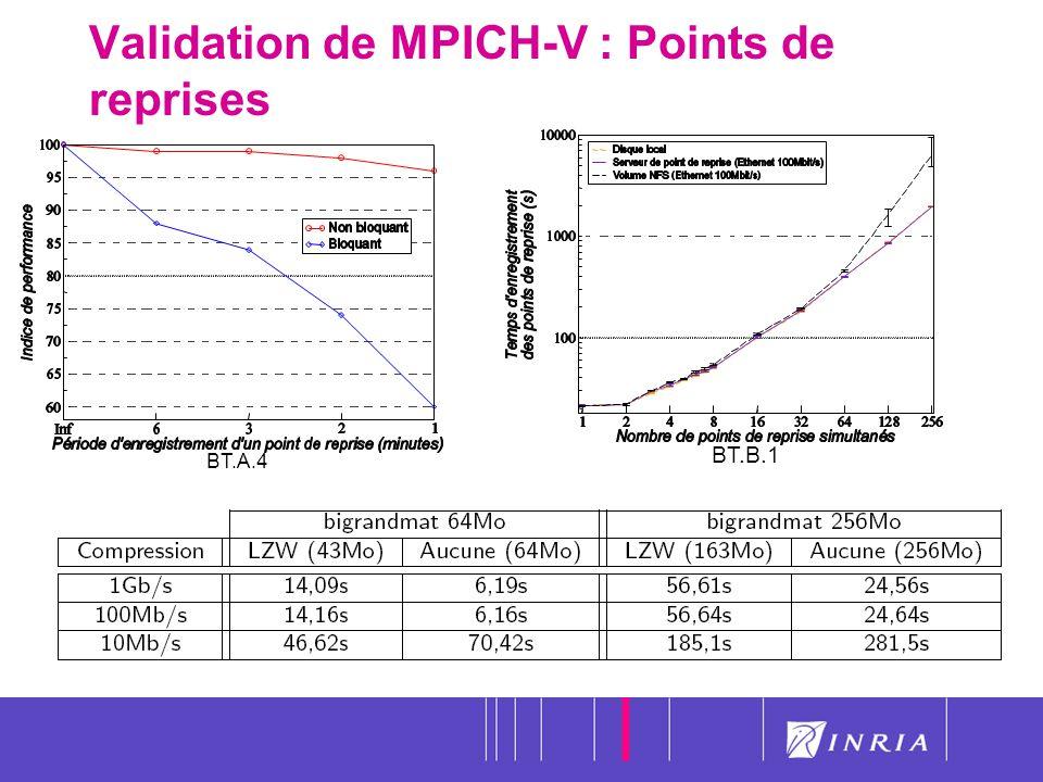 43 Validation de MPICH-V : Points de reprises BT.A.4 BT.B.1