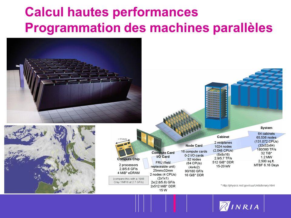 5 Calcul hautes performances Programmation des machines parallèles