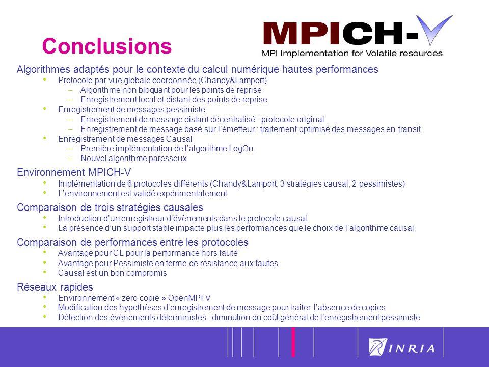 62 Conclusions Algorithmes adaptés pour le contexte du calcul numérique hautes performances Protocole par vue globale coordonnée (Chandy&Lamport) –Alg
