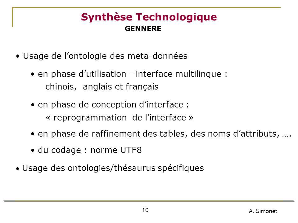 A. Simonet 10 Synthèse Technologique Usage de lontologie des meta-données en phase dutilisation - interface multilingue : chinois, anglais et français