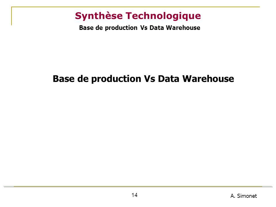 A. Simonet 14 Synthèse Technologique Base de production Vs Data Warehouse Base de production Vs Data Warehouse