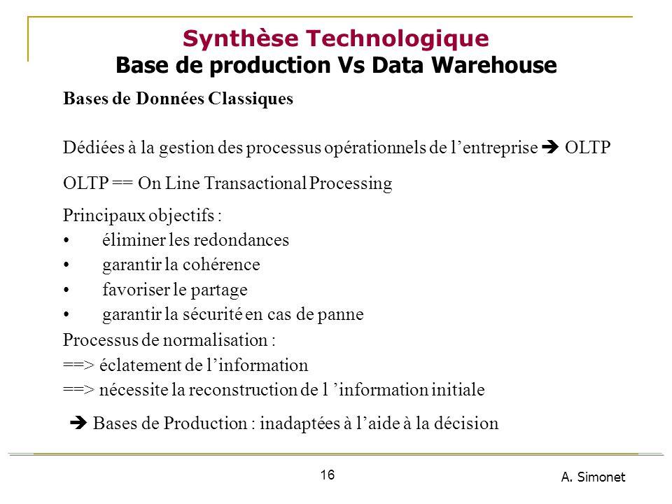 A. Simonet 16 Synthèse Technologique Base de production Vs Data Warehouse Principaux objectifs : éliminer les redondances garantir la cohérence favori