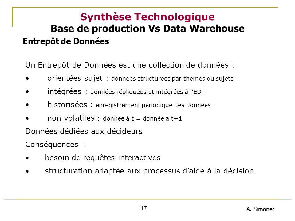 A. Simonet 17 Synthèse Technologique Base de production Vs Data Warehouse Un Entrepôt de Données est une collection de données : orientées sujet : don