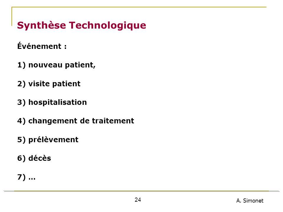 A. Simonet 24 Synthèse Technologique Événement : 1) nouveau patient, 2) visite patient 3) hospitalisation 4) changement de traitement 5) prélèvement 6