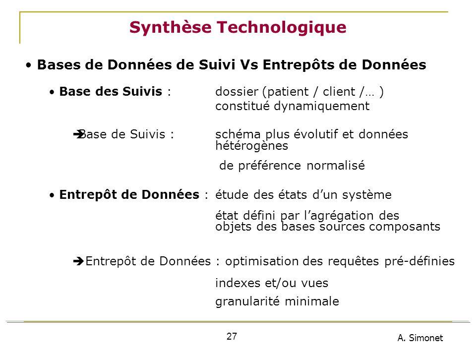 A. Simonet 27 Synthèse Technologique Bases de Données de Suivi Vs Entrepôts de Données Base des Suivis : dossier (patient / client /… ) constitué dyna