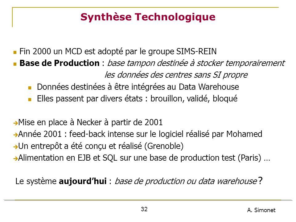 A. Simonet 32 Synthèse Technologique Fin 2000 un MCD est adopté par le groupe SIMS-REIN Base de Production : base tampon destinée à stocker temporaire