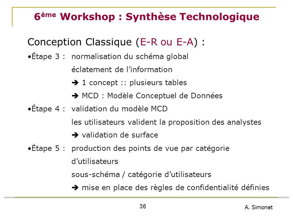 A. Simonet 36 6 ème Workshop : Synthèse Technologique Conception Classique (E-R ou E-A) : Étape 3 : normalisation du schéma global éclatement de linfo
