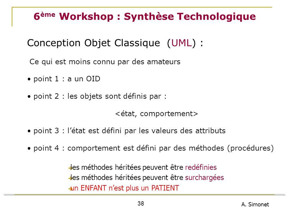 A. Simonet 38 6 ème Workshop : Synthèse Technologique Conception Objet Classique (UML) : Ce qui est moins connu par des amateurs point 1 : a un OID po