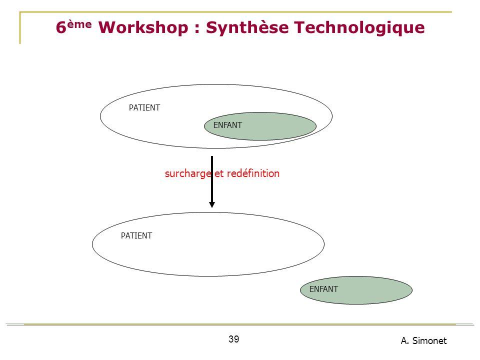 A. Simonet 39 PATIENT ENFANT 6 ème Workshop : Synthèse Technologique PATIENT ENFANT surcharge et redéfinition