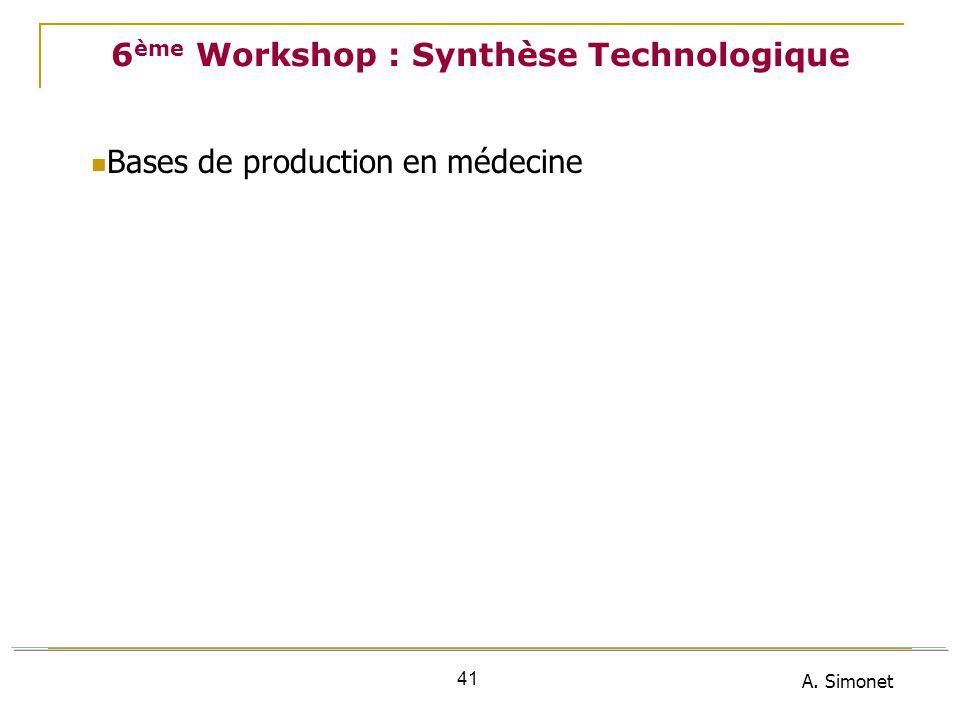 A. Simonet 41 6 ème Workshop : Synthèse Technologique Bases de production en médecine