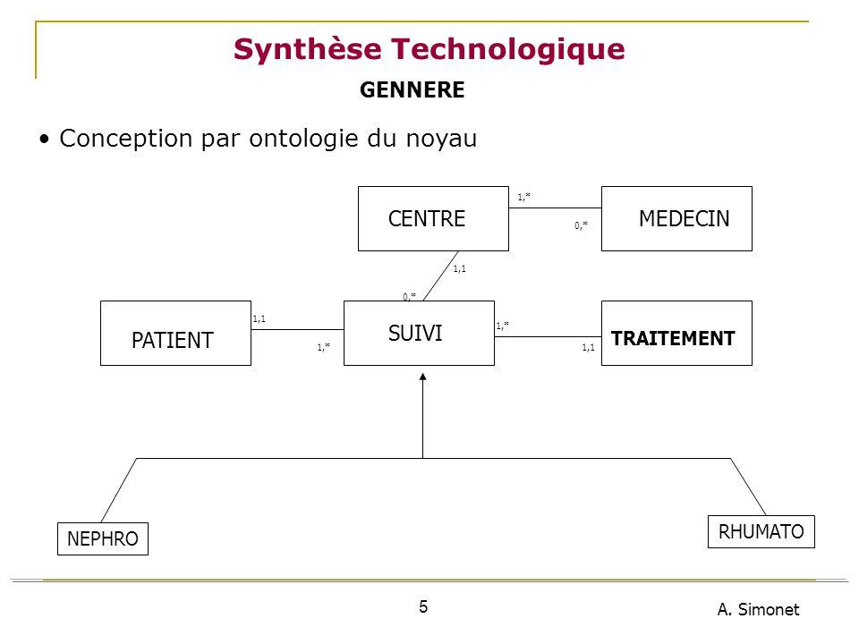 A. Simonet 5 Synthèse Technologique Conception par ontologie du noyau PATIENT SUIVI TRAITEMENT CENTREMEDECIN 1,1 1,* 0,* 1,1 1,* 0,* 1,* 1,1 NEPHRO RH