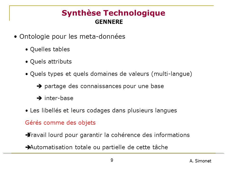 A. Simonet 9 Synthèse Technologique Ontologie pour les meta-données Quelles tables Quels attributs Quels types et quels domaines de valeurs (multi-lan