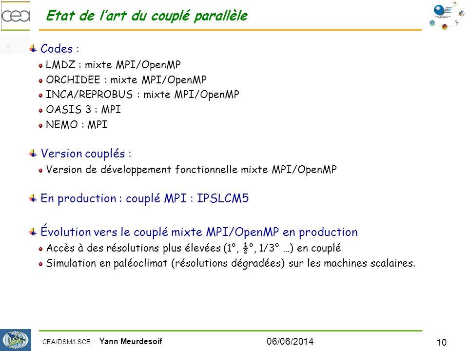 CEA/DSM/LSCE – Yann Meurdesoif 06/06/2014 10 Etat de lart du couplé parallèle Codes : LMDZ : mixte MPI/OpenMP ORCHIDEE : mixte MPI/OpenMP INCA/REPROBUS : mixte MPI/OpenMP OASIS 3 : MPI NEMO : MPI Version couplés : Version de développement fonctionnelle mixte MPI/OpenMP En production : couplé MPI : IPSLCM5 Évolution vers le couplé mixte MPI/OpenMP en production Accès à des résolutions plus élevées (1°, ½°, 1/3° …) en couplé Simulation en paléoclimat (résolutions dégradées) sur les machines scalaires.