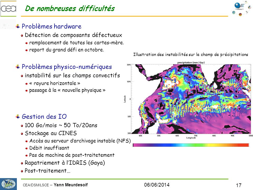 CEA/DSM/LSCE – Yann Meurdesoif De nombreuses difficultés Problèmes hardware Détection de composants défectueux remplacement de toutes les cartes-mère.
