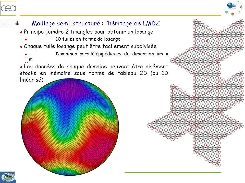 CEA/DSM/LSCE – Yann Meurdesoif Maillage semi-structuré : lhéritage de LMDZ Principe joindre 2 triangles pour obtenir un losange 10 tuiles en forme de losange Chaque tuile losange peut être facilement subdivisée Domaines parallélépipédiques de dimension iim x jjm Les données de chaque domaine peuvent être aisément stocké en mémoire sous forme de tableau 2D (ou 1D linéarisé)