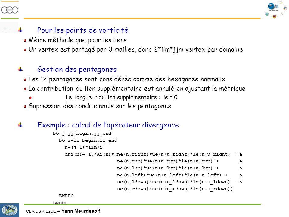 CEA/DSM/LSCE – Yann Meurdesoif Pour les points de vorticité Même méthode que pour les liens Un vertex est partagé par 3 mailles, donc 2*iim*jjm vertex par domaine Gestion des pentagones Les 12 pentagones sont considérés comme des hexagones normaux La contribution du lien supplémentaire est annulé en ajustant la métrique i.e.