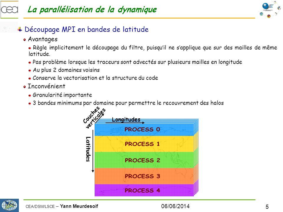 CEA/DSM/LSCE – Yann Meurdesoif Gestion du voisinage Domaines de taille iim*jjm Donnée stockée dans des tableaux 1D linéarisés real :: cell(iim*jjm) Maille de coordonnée (i,j) : indice n=(j-1)*iim+i 6 mailles proches voisines right : cell(n+t_right) = cell (n+1 ) right-up : cell(n+t_rup) = cell(n+iim ) left-up : cell(n+t_lup) = cell(n+iim-1 ) left : cell(n+t_left) = cell(n-1 ) left-down : cell(n+t_ldown) = cell(n-iim) right-down : cell(n+t_rdown) = cell(n-iim+1 )