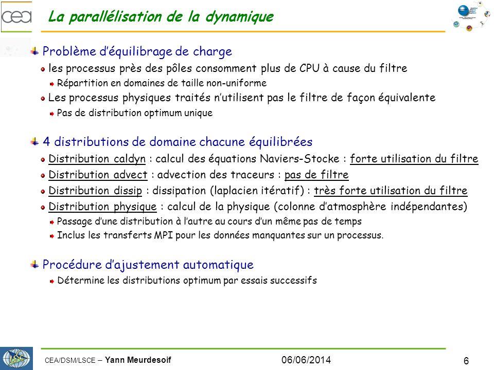 CEA/DSM/LSCE – Yann Meurdesoif 06/06/2014 6 La parallélisation de la dynamique Problème déquilibrage de charge les processus près des pôles consomment plus de CPU à cause du filtre Répartition en domaines de taille non-uniforme Les processus physiques traités nutilisent pas le filtre de façon équivalente Pas de distribution optimum unique 4 distributions de domaine chacune équilibrées Distribution caldyn : calcul des équations Naviers-Stocke : forte utilisation du filtre Distribution advect : advection des traceurs : pas de filtre Distribution dissip : dissipation (laplacien itératif) : très forte utilisation du filtre Distribution physique : calcul de la physique (colonne datmosphère indépendantes) Passage dune distribution à lautre au cours dun même pas de temps Inclus les transferts MPI pour les données manquantes sur un processus.