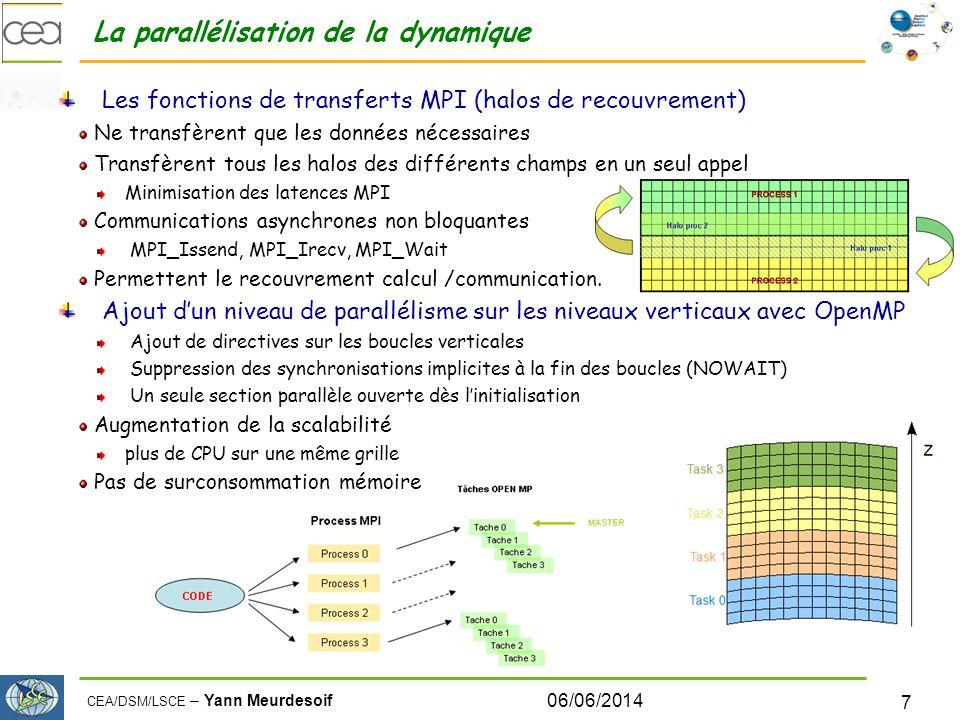 CEA/DSM/LSCE – Yann Meurdesoif 06/06/2014 7 La parallélisation de la dynamique Les fonctions de transferts MPI (halos de recouvrement) Ne transfèrent que les données nécessaires Transfèrent tous les halos des différents champs en un seul appel Minimisation des latences MPI Communications asynchrones non bloquantes MPI_Issend, MPI_Irecv, MPI_Wait Permettent le recouvrement calcul /communication.