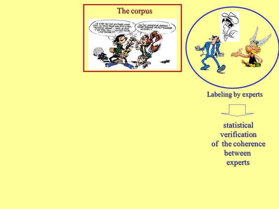 Ecole TCAN, 2006 - qui annote ? - avec quelles étiquettes ? - sur quels signaux ? - avec quelles connaissances du contexte ?